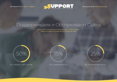 Кейс Support360